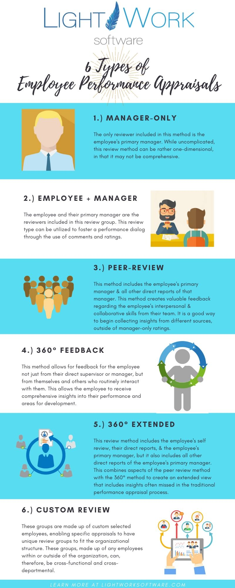 Effective Performance Reviews Infographic