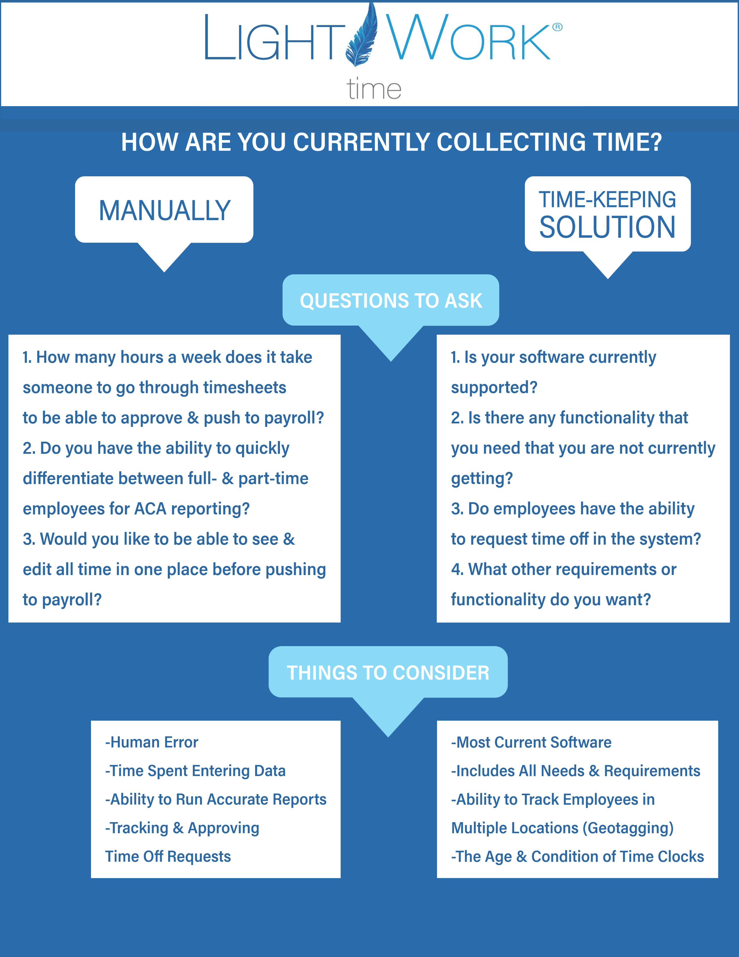 Time Collection Infographic (3)